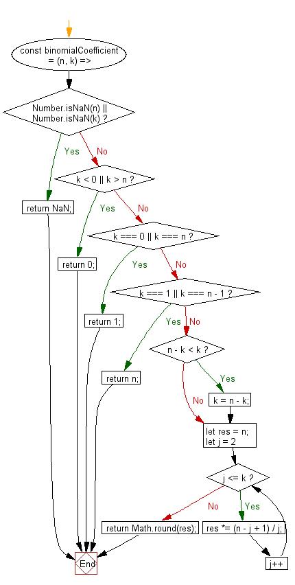 Railroad Diagram Javascript