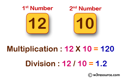 JavaScript basic: Calculate multiplication and division of