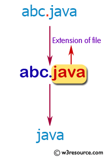 JavaScript: Get the extension of a filename