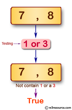 JavaScript: Test whether an array of integers of length 2 does not contain 1 or a 3.
