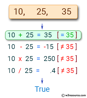 JavaScript: Check whether it is possible to replace $ in a specified expression.
