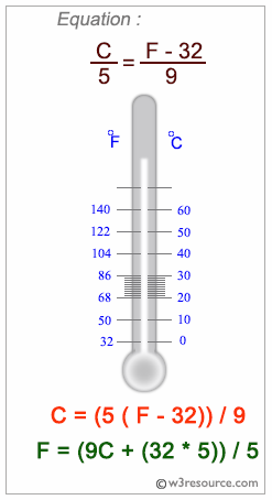 JavaScript basic: convert temperatures to and from celsius