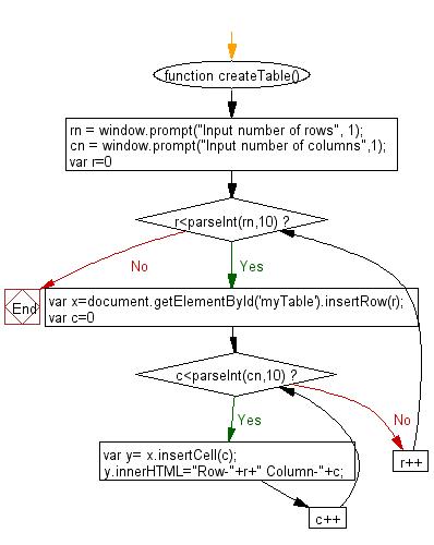 generate serial number using javascript