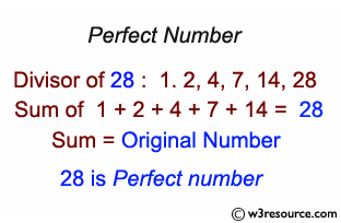 JavaScript: Find a perfect number