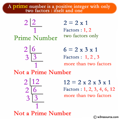 JavaScript function: Check a number is prime or not - w3resource