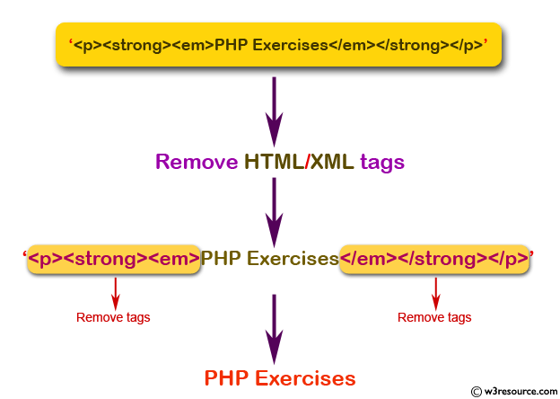 JavaScript: Remove HTML/XML tags from string