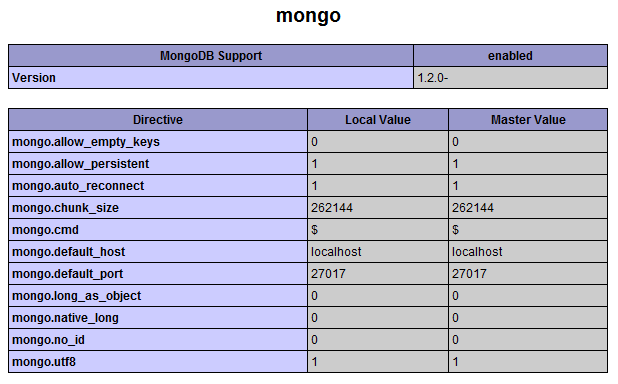 mongo php driver installed windows