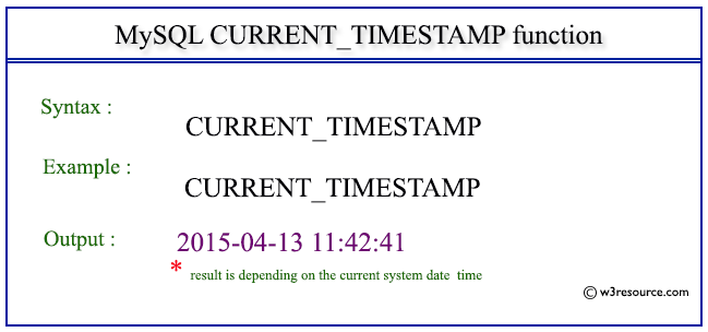Pictorial Presentation of MySQL CURRENT_TIMESTAMP() function