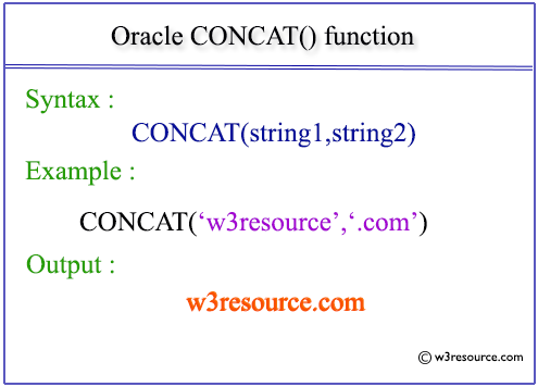 Oracle CONCAT function - w3resource