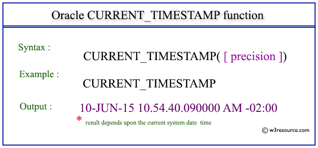 oracle current_timestamp function - w3resource