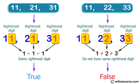 PHP Basic Algorithm Exercises: Check if two or more non-negative given integers have the same rightmost digit.