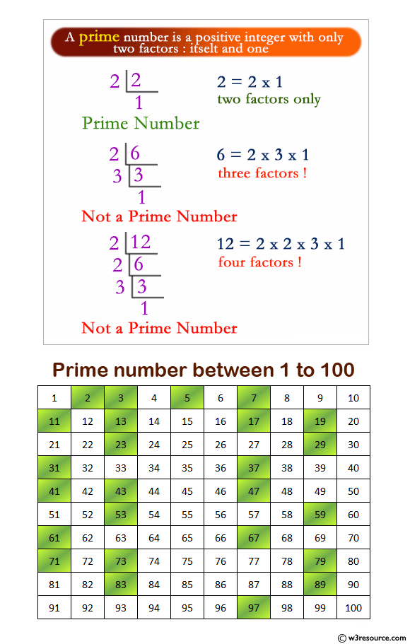 PHP function Exercises: Check a number is prime or not