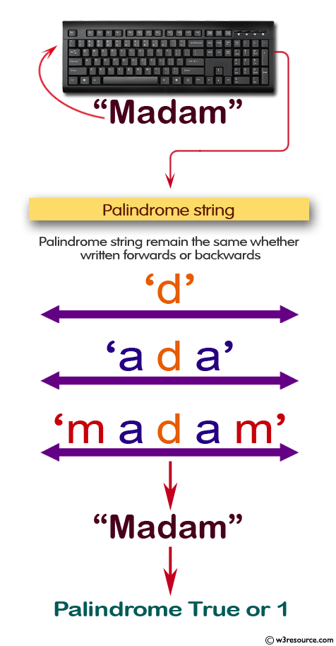 PHP function Exercises: Checks whether a passed string is a palindrome or not