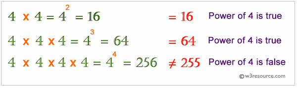 PHP: Check if a given positive integer is a power of four