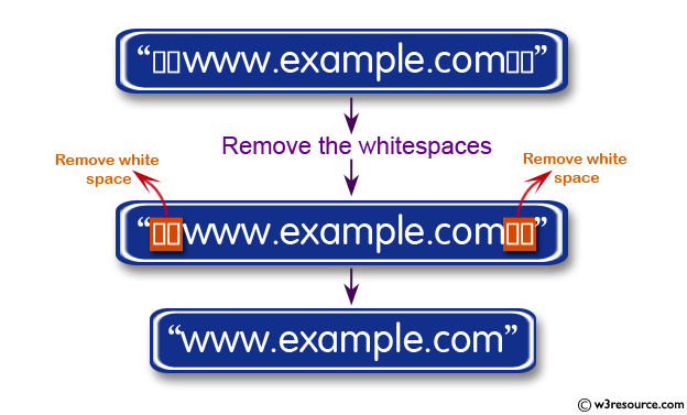 PHP Regular Expression Exercise: Remove the whitespaces from a string