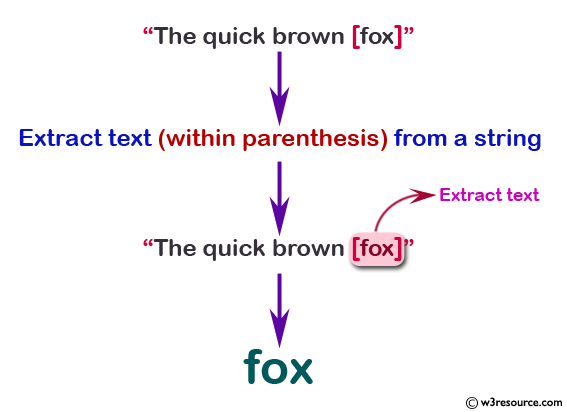 PHP Regular Expression Exercise: Extract text (within parenthesis) from a string