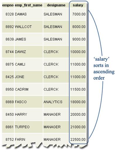 postgresql order by example1