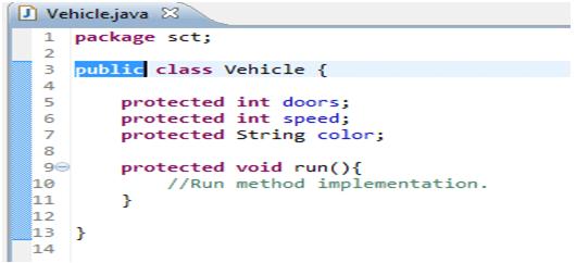 java protected method image