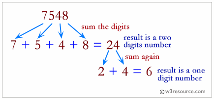 Python: Add the digits of a positive integer repeatedly until the result has single digit
