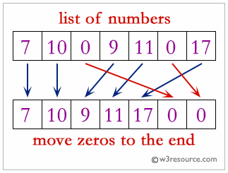 Python: Push all zeros to the end of a list