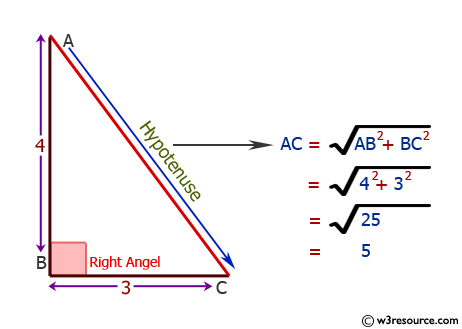 Python: Get the third side of right angled triangle from two given sides