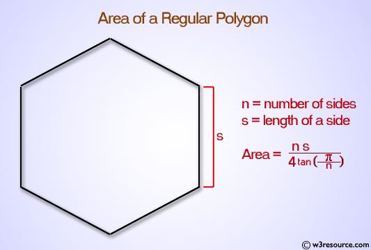 Python: Compute the area of the polygon