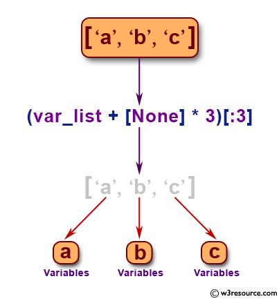 Python: Split a variable length string into variables.