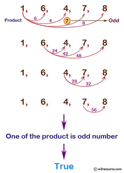 Python: Check whether a distinct pair of numbers whose product is odd present in a sequence of integer values.