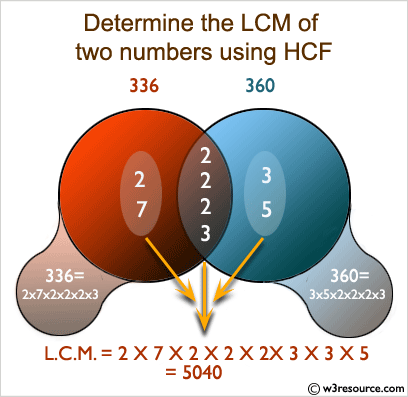 Get the least common multiple (LCM) of two positive integers