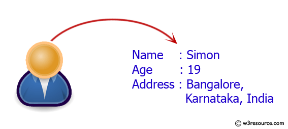 Python: Display your details like name, age, address in three