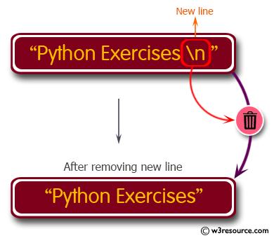 Python: Remove a newline in Python - w3resource
