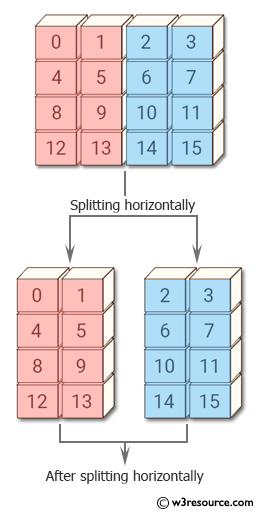 NumPy: Split of an array of shape 4x4 it into two arrays
