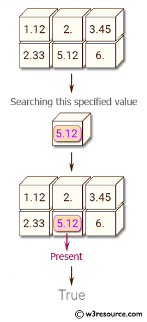 Python NumPy: Test whether specified values are present in an array