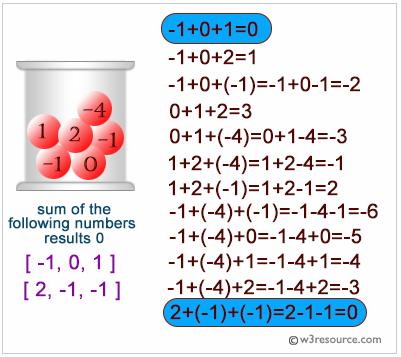 Python: Sum of three numbers equal to zero