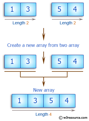 Ruby Array Exercises: Create a new array from two array of integers