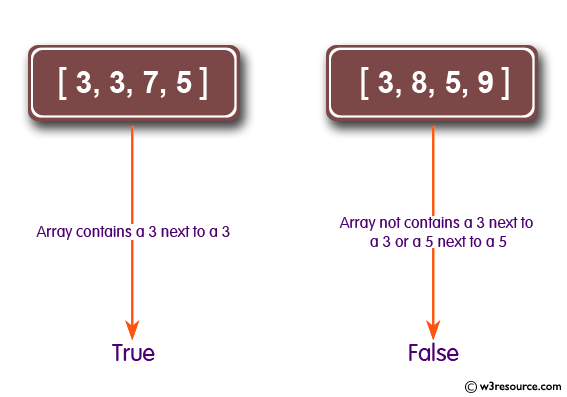 Ruby Array Exercises: Check whether a given array contains a 3 next to a 3 or a 5 next to a 5, but not both