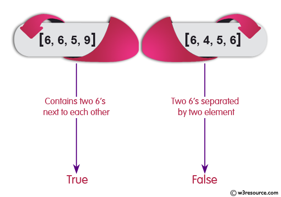 Ruby Array Exercises: Check whether a given array of integers contains two 6's next to each other, or there are two 6's separated by one element