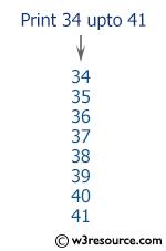 Ruby Basic Exercises: Print 34 upto 41
