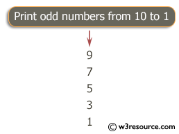 Ruby Basic exercises: Print odd numbers from 10 to 1