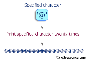Ruby Basic Exercises: Print a specified character twenty times