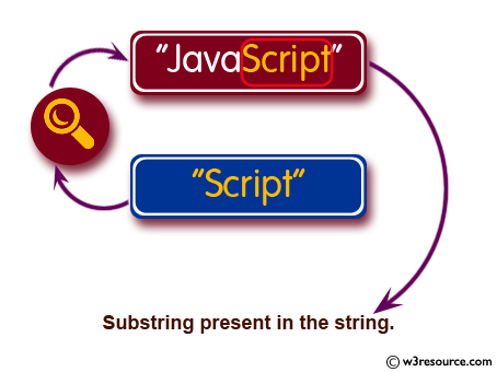 Ruby String exercises: Check whether a string contains a