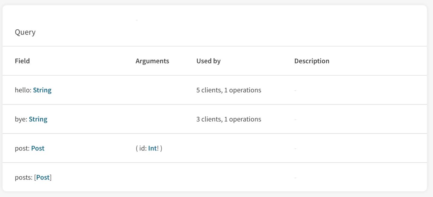 apollo graphql: segmenting metrics by client query image