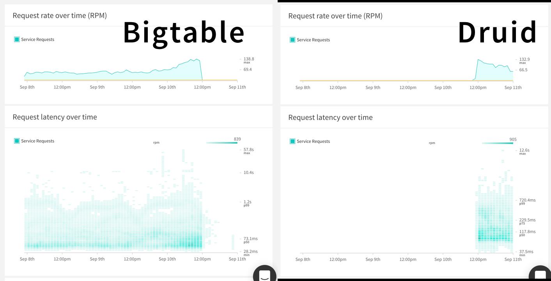 apollo graphql: segmenting metrics by client service request image