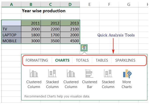 show-data-chart-2