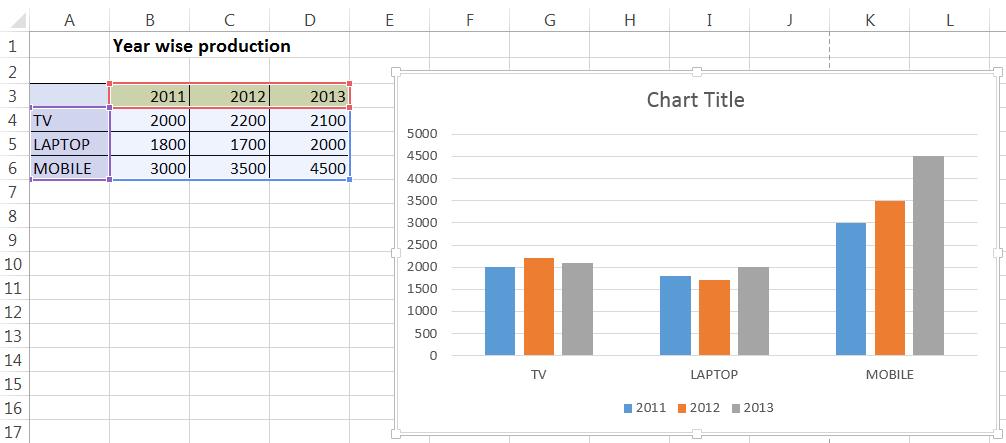show-data-chart-3