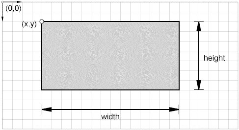 html5 canvas: sample rectangle