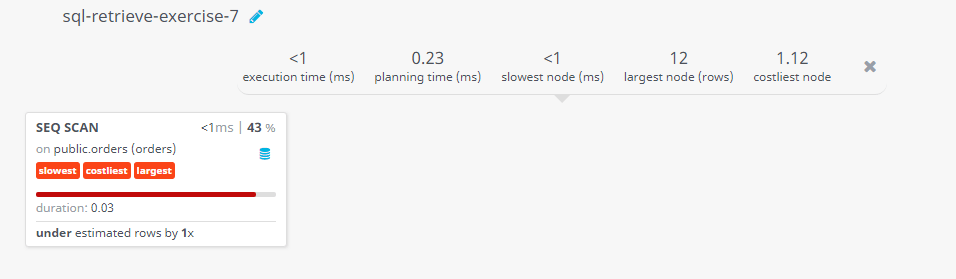 Query visualization of Select columns in different order - Duration
