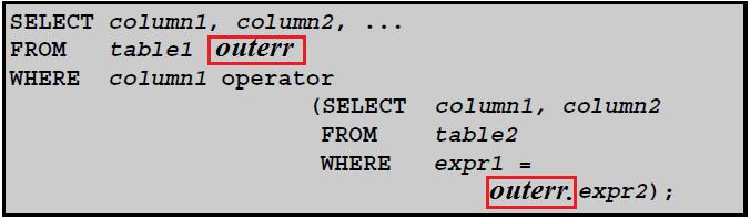 SQLite Correlated Subqueries - w3resource