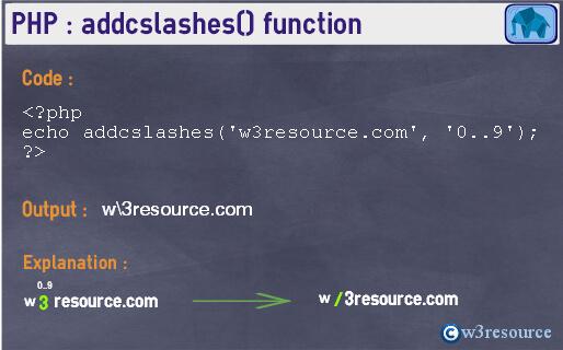 php-string-addcslashes()