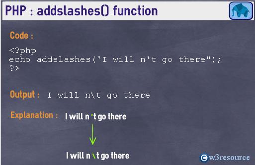 php-string-addslashes()